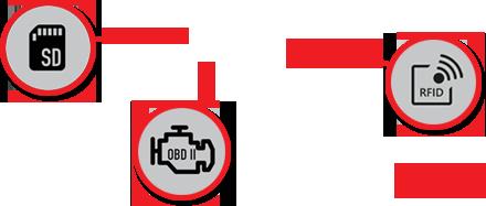 Sistema Modulare - Event Surveyor - dispatcher di servizi e tracciamento veicoli