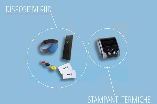 RFiD e stampanti integrate - Event Surveyor - dispatcher di servizi e tracciamento veicoli